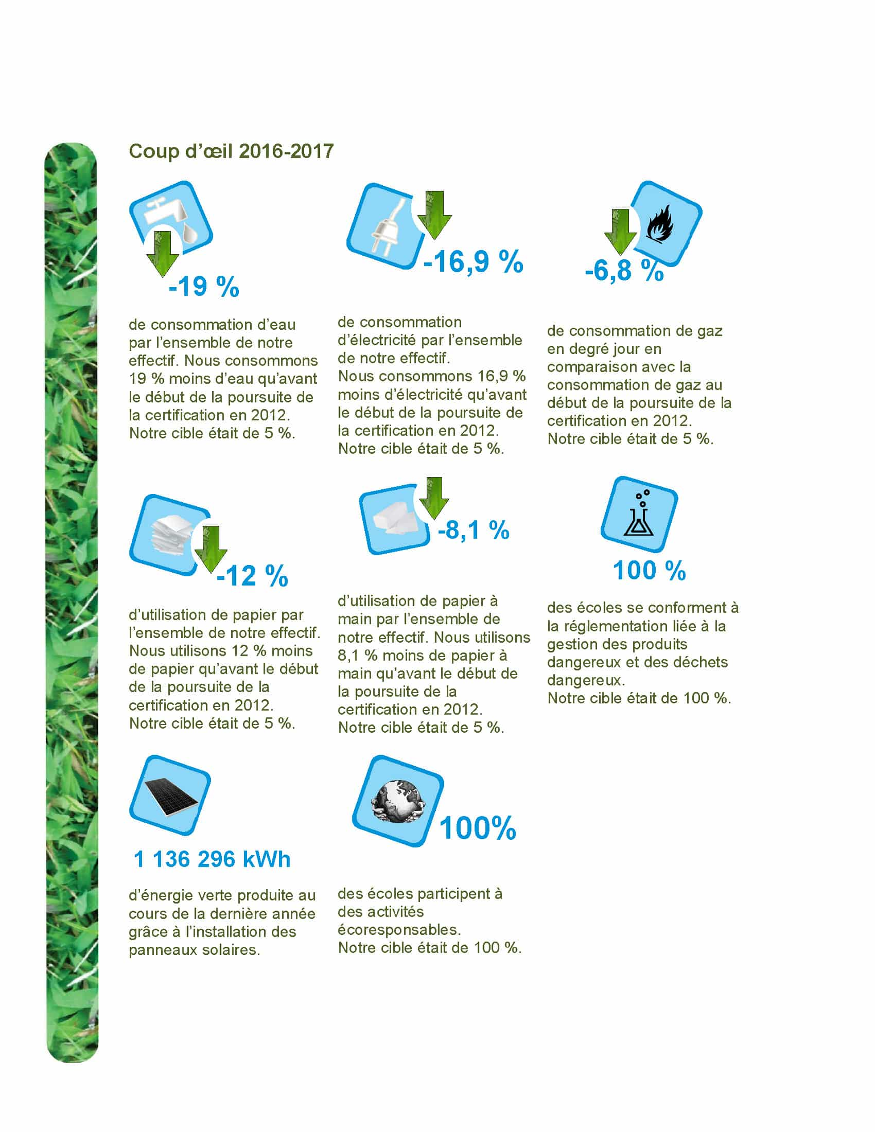 Rapport-annuel-de-performance-2016-2017final-1-3.jpg