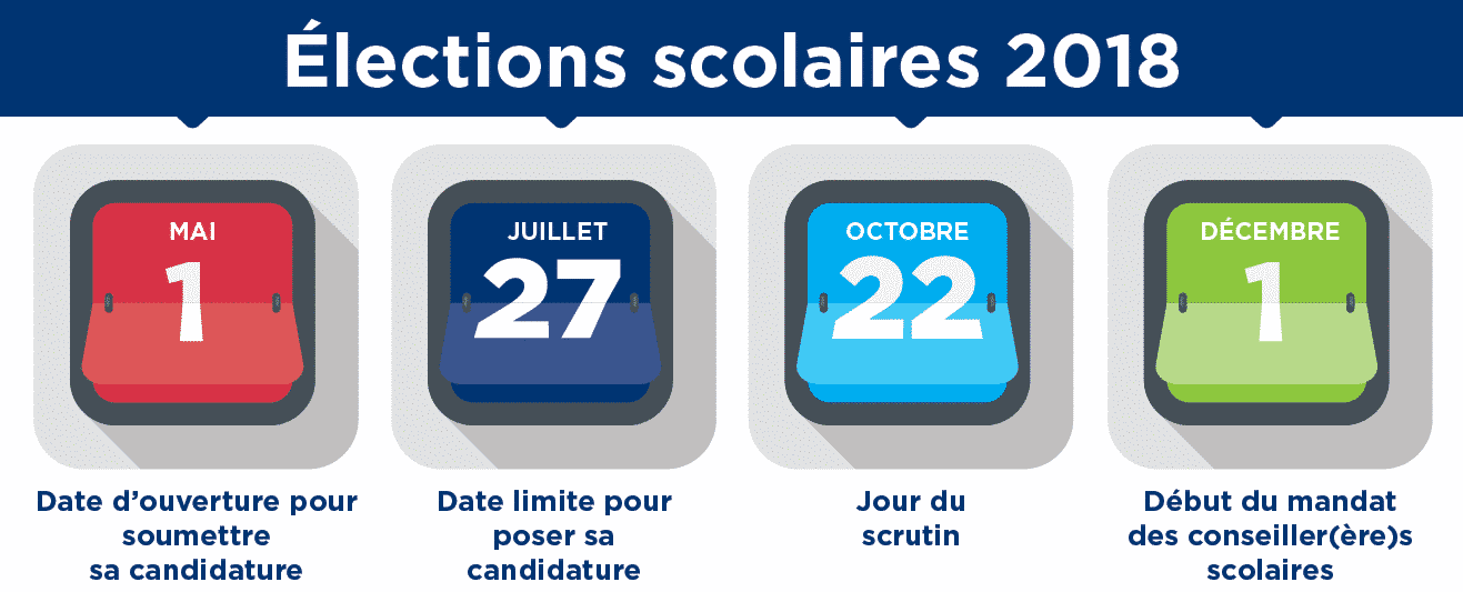 image elections scolaires