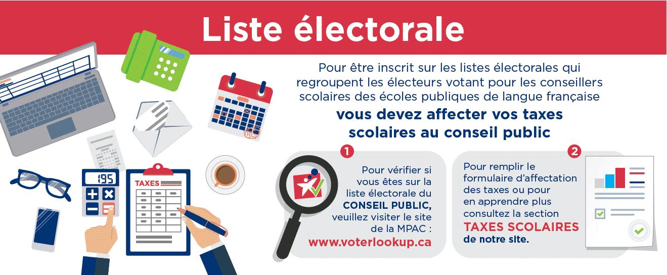 image liste electorale