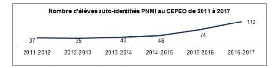 PNMI_graphique1.jpg