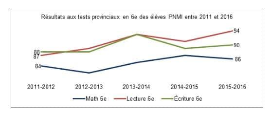 PNMI_graphique3.jpg