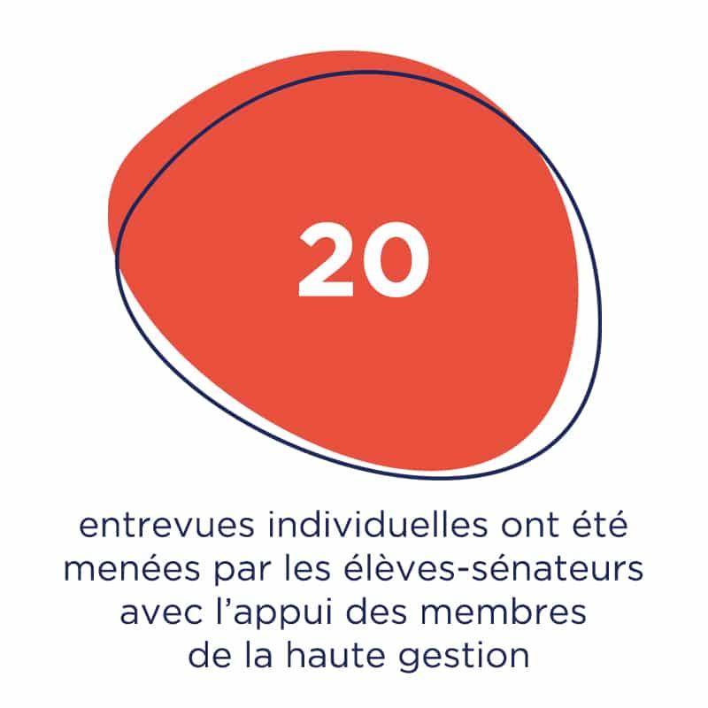 Galet de couleur rouge plan stratégique 2020-2025